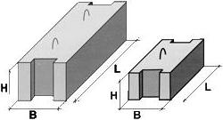 Фундаментные блоки в Великом Ногороде